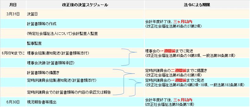 schedule02